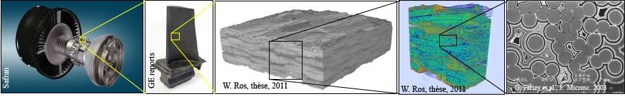 Composites à matrice céramique : que sont-ils ?
