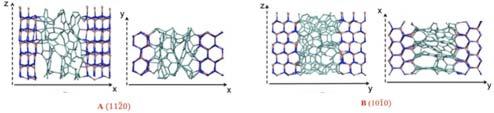 Modélisation moléculaire d'interfaces entre un carbone désordonné et des surfaces d'AlN orientées